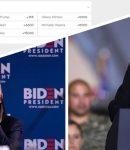 Political Betting Trump Biden